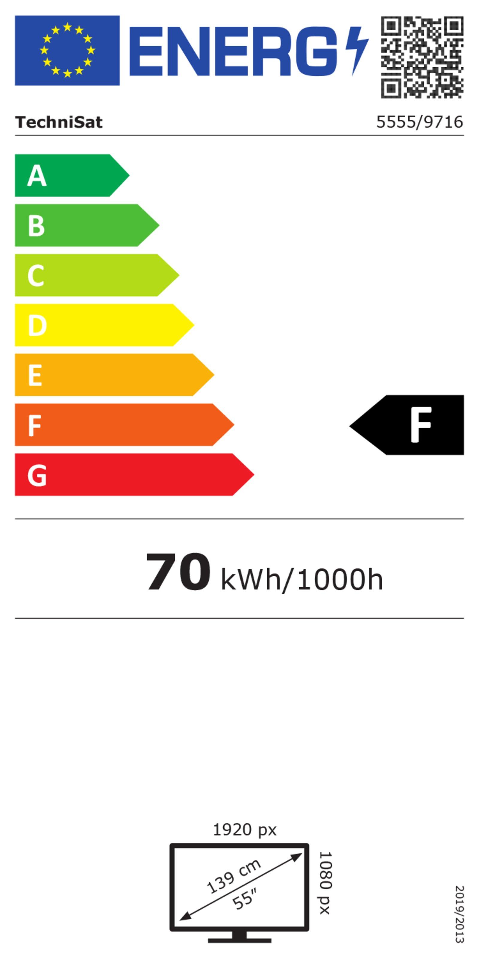 Energieeffizienzlabel